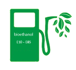 bioethanol Bioethanol – the advantages and disadvantages